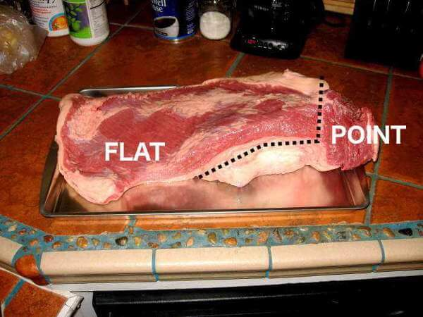 Raw Beef Brisket Showing Grain Direction Difference of Flat and Point Sections